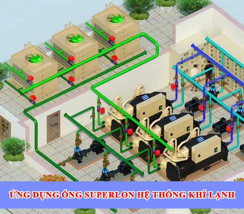 Ứng dụng ống superlon trong hệ thống nước nóng lạnh